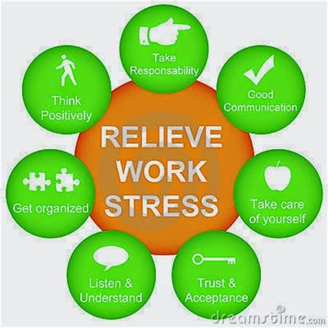 THE EFFECTS OF WORKER STRESS ON THE JOB PERFORMANCE IN
